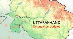राहत भरी खबर… वीरवार को 305 नए मामले, उत्तराखंड में कोरोनावायरस का टोटल 61566 हो गया है जिसमें 56529 मरीज ठीक भी हुए