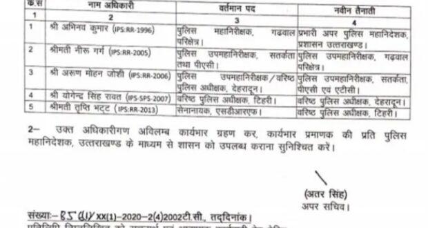 आई पी एस अभिनव कुमार बने प्रभारी अपर पुलिस महानिदेशक, दून एसएसपी बने योगेंद्र रावत