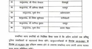 6 प्रशिक्षु पुलिस उपाधीक्षको को  थानों में 1 माह के लिए दूंन के थानों के स्वतंत्र प्रभारी के रूप में नियुक्ति मिली